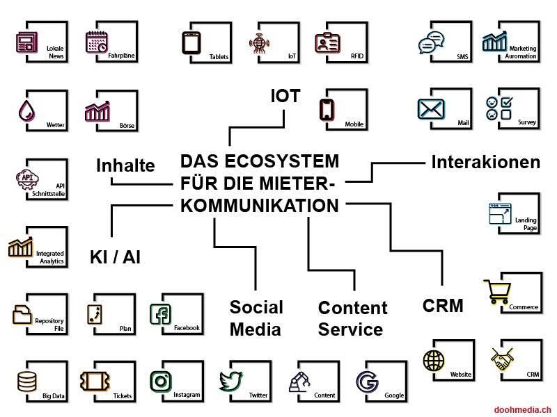 ecosystem-grafik_800x600